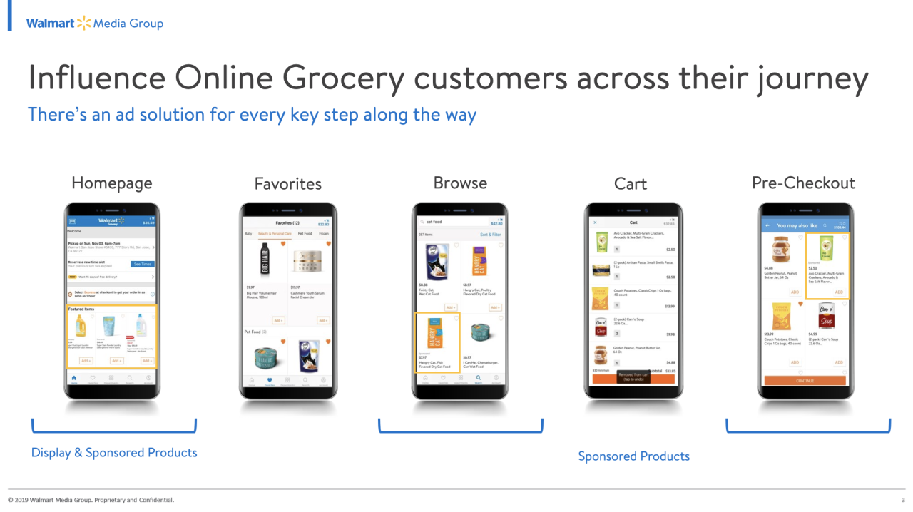 How brands can win with Walmart Online Grocery ads in 2020 Image